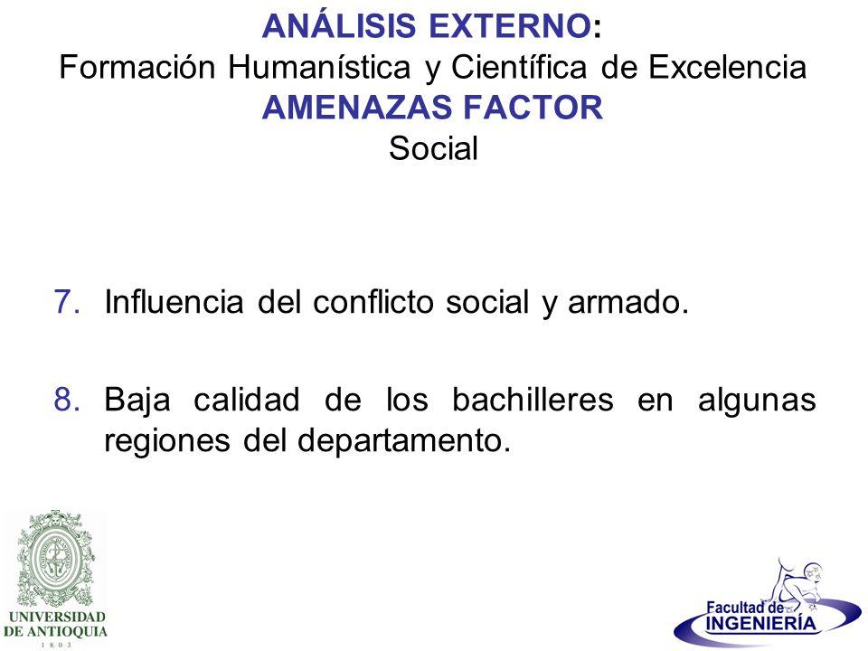 ANÁLISIS EXTERNO: Formación Humanística y Científica de Excelencia AMENAZAS FACTOR Social 7.Influencia del conflicto social y armado. 8.Baja calidad d