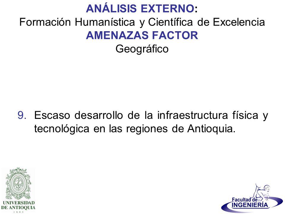 ANÁLISIS EXTERNO: Formación Humanística y Científica de Excelencia AMENAZAS FACTOR Geográfico 9.Escaso desarrollo de la infraestructura física y tecno