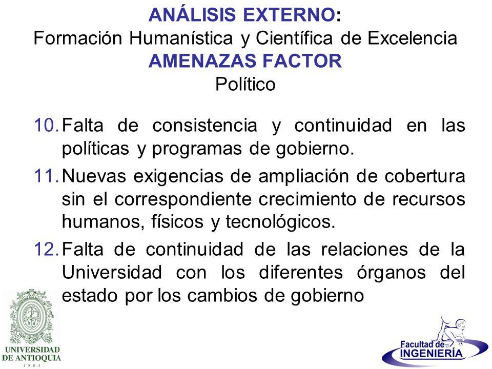 ANÁLISIS EXTERNO: Formación Humanística y Científica de Excelencia AMENAZAS FACTOR Político 10.Falta de consistencia y continuidad en las políticas y