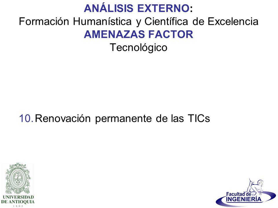 ANÁLISIS EXTERNO: Formación Humanística y Científica de Excelencia AMENAZAS FACTOR Tecnológico 10.Renovación permanente de las TICs