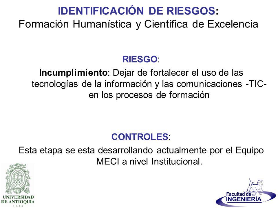 IDENTIFICACIÓN DE RIESGOS: Formación Humanística y Científica de Excelencia RIESGO: Incumplimiento: Dejar de fortalecer el uso de las tecnologías de l