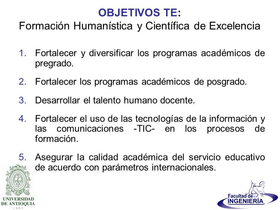 OBJETIVOS TE: Formación Humanística y Científica de Excelencia 1.Fortalecer y diversificar los programas académicos de pregrado. 2.Fortalecer los prog