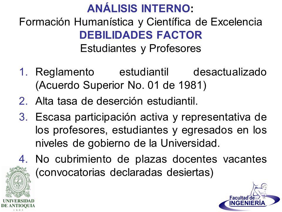 ANÁLISIS INTERNO: Formación Humanística y Científica de Excelencia DEBILIDADES FACTOR Estudiantes y Profesores 1.Reglamento estudiantil desactualizado
