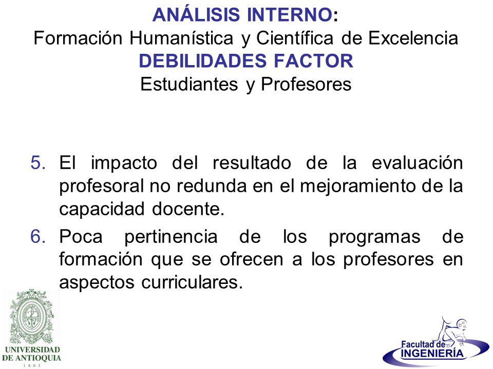 ANÁLISIS INTERNO: Formación Humanística y Científica de Excelencia DEBILIDADES FACTOR Estudiantes y Profesores 5.El impacto del resultado de la evalua