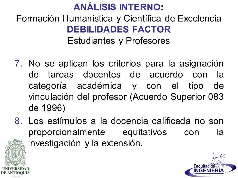 ANÁLISIS INTERNO: Formación Humanística y Científica de Excelencia DEBILIDADES FACTOR Estudiantes y Profesores 7.No se aplican los criterios para la a