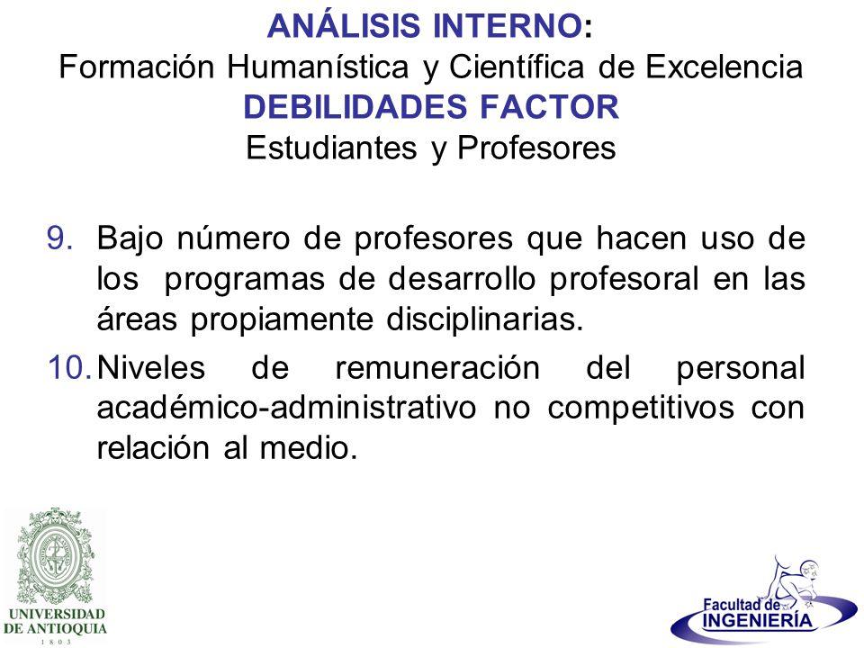 ANÁLISIS INTERNO: Formación Humanística y Científica de Excelencia DEBILIDADES FACTOR Académico 11.Bajo cumplimiento de las políticas relacionadas con la interdisciplinariedad y la flexibilidad curriculares.