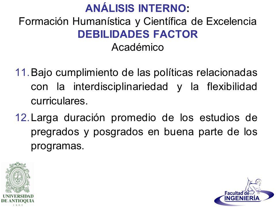 ANÁLISIS INTERNO: Formación Humanística y Científica de Excelencia DEBILIDADES FACTOR Académico 11.Bajo cumplimiento de las políticas relacionadas con