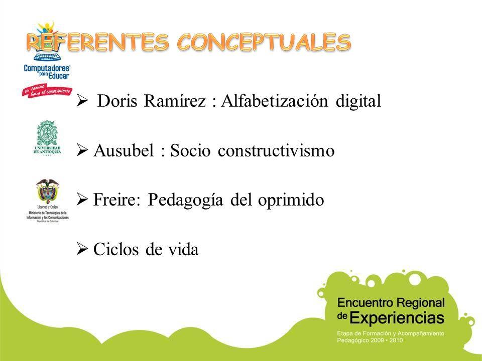 Doris Ramírez : Alfabetización digital Ausubel : Socio constructivismo Freire: Pedagogía del oprimido Ciclos de vida