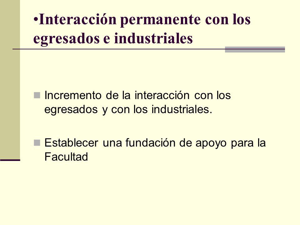 Interacción permanente con los egresados e industriales Incremento de la interacción con los egresados y con los industriales.