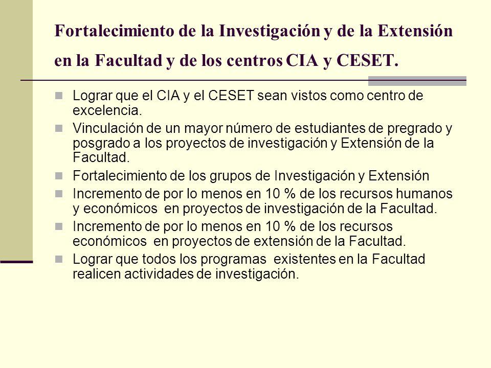 Fortalecimiento de la Investigación y de la Extensión en la Facultad y de los centros CIA y CESET.