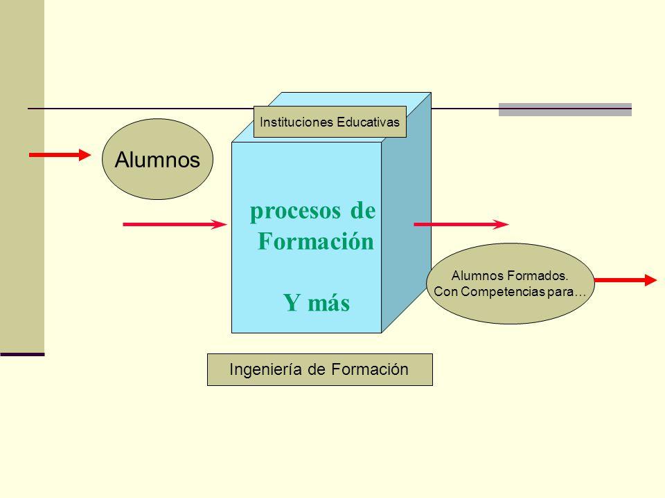 procesos de Formación Y más Instituciones Educativas Alumnos Alumnos Formados.