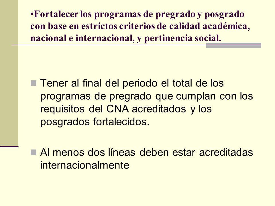Aumentar la oferta y consolidar la presencia de pregrados y posgrados en la ciudad y las regiones de Antioquia.