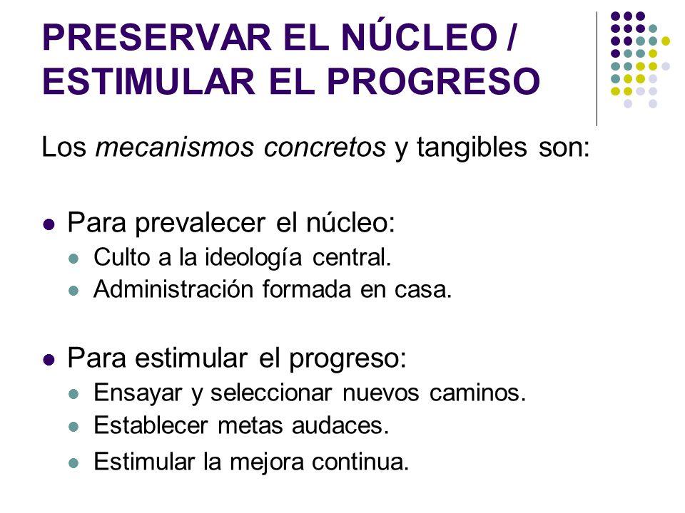 PRESERVAR EL NÚCLEO / ESTIMULAR EL PROGRESO Los mecanismos concretos y tangibles son: Para prevalecer el núcleo: Culto a la ideología central. Adminis