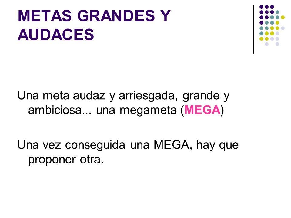 METAS GRANDES Y AUDACES Una meta audaz y arriesgada, grande y ambiciosa... una megameta (MEGA) Una vez conseguida una MEGA, hay que proponer otra.