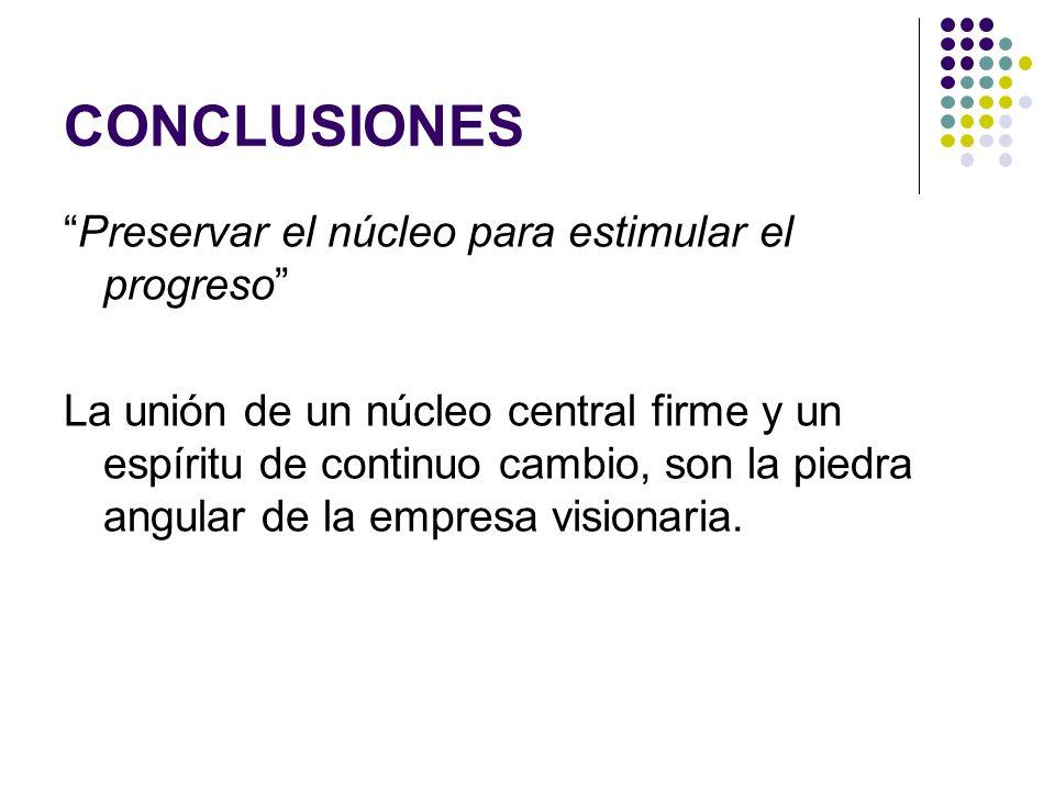 CONCLUSIONES Preservar el núcleo para estimular el progreso La unión de un núcleo central firme y un espíritu de continuo cambio, son la piedra angula