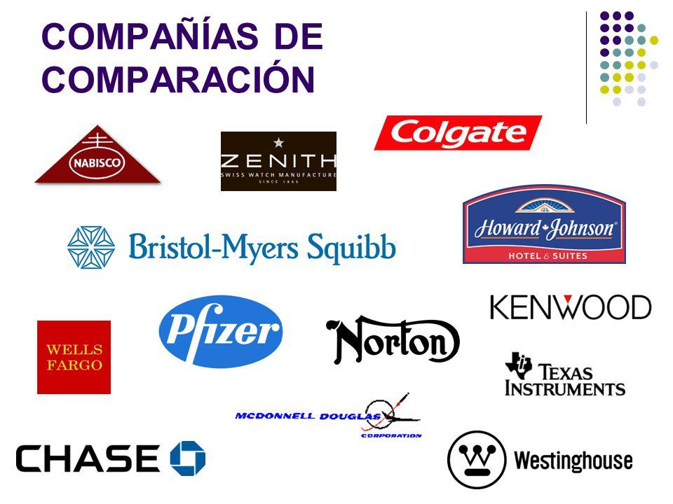 COMPAÑÍAS DE COMPARACIÓN