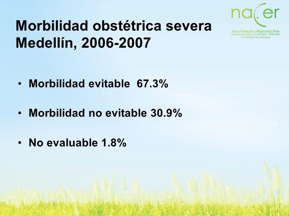 Morbilidad evitable 67.3% Morbilidad no evitable 30.9% No evaluable 1.8% Morbilidad obstétrica severa Medellín, 2006-2007