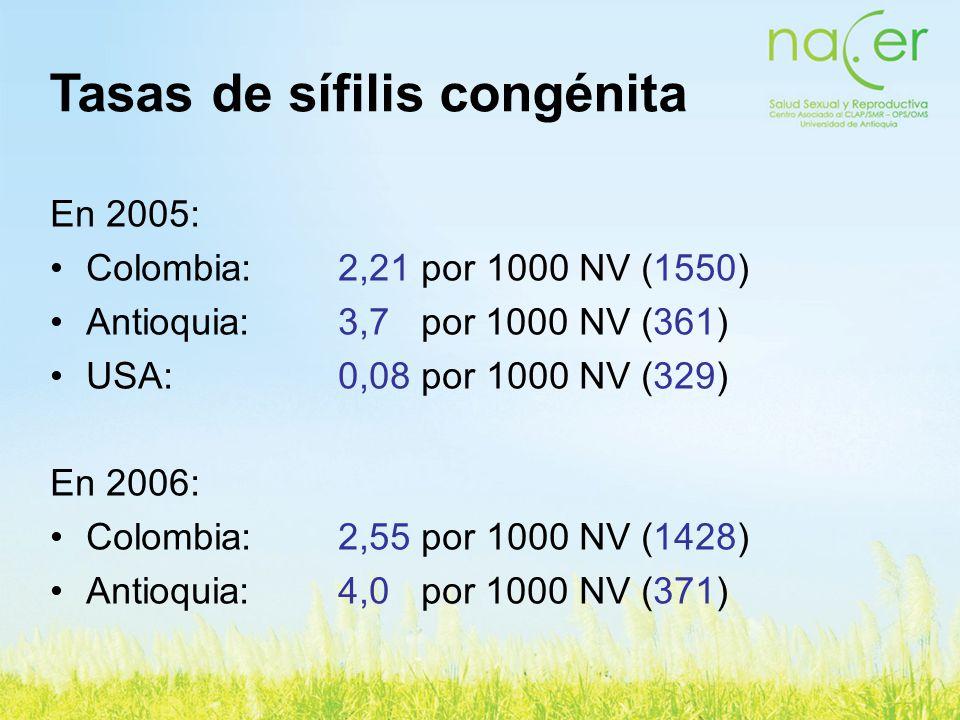 Tasas de sífilis congénita En 2005: Colombia: 2,21 por 1000 NV (1550) Antioquia: 3,7 por 1000 NV (361) USA: 0,08 por 1000 NV (329) En 2006: Colombia: