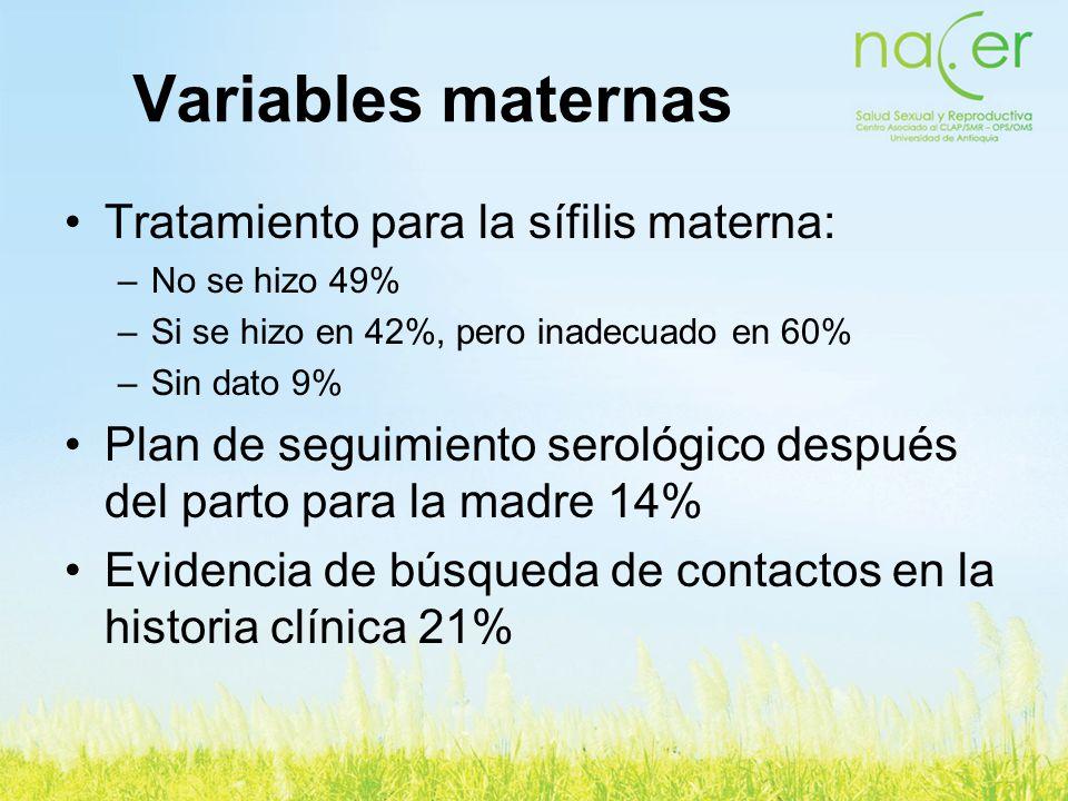 Variables maternas Tratamiento para la sífilis materna: –No se hizo 49% –Si se hizo en 42%, pero inadecuado en 60% –Sin dato 9% Plan de seguimiento se
