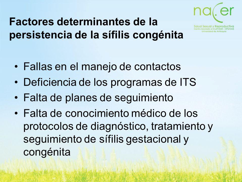 Factores determinantes de la persistencia de la sífilis congénita Fallas en el manejo de contactos Deficiencia de los programas de ITS Falta de planes