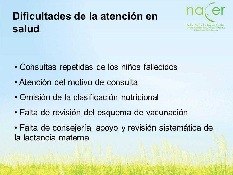 Dificultades de la atención en salud Consultas repetidas de los niños fallecidos Atención del motivo de consulta Omisión de la clasificación nutricion