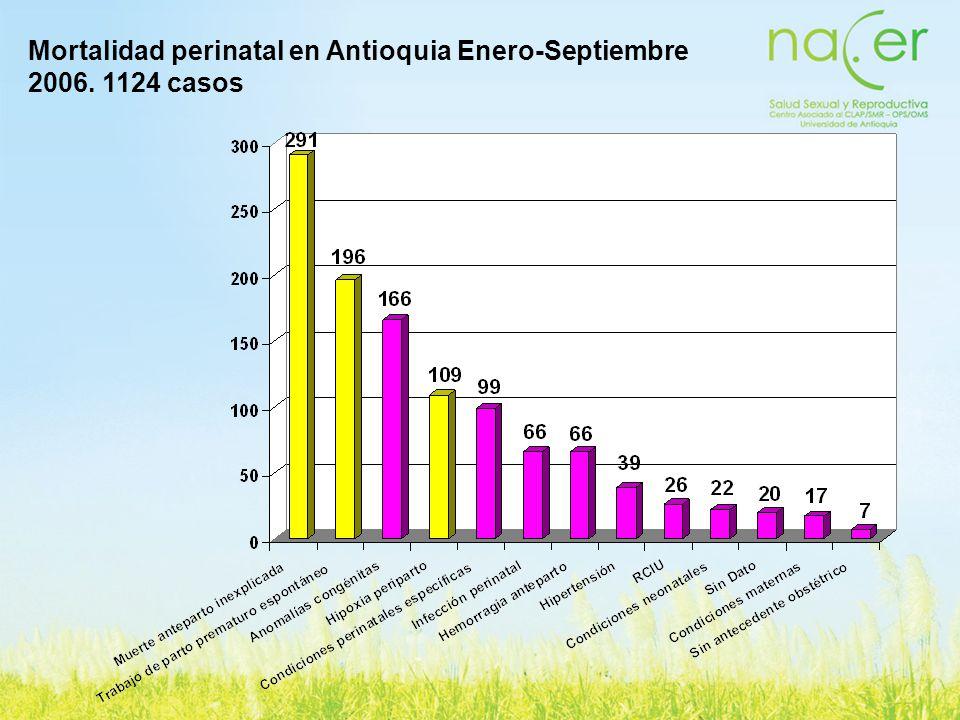 Mortalidad perinatal en Antioquia Enero-Septiembre 2006. 1124 casos