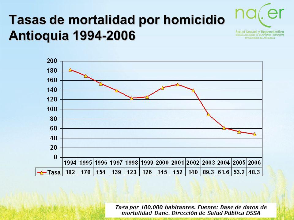 Tasas de mortalidad por homicidio Antioquia 1994-2006 Tasa por 100.000 habitantes. Fuente: Base de datos de mortalidad-Dane. Dirección de Salud Públic