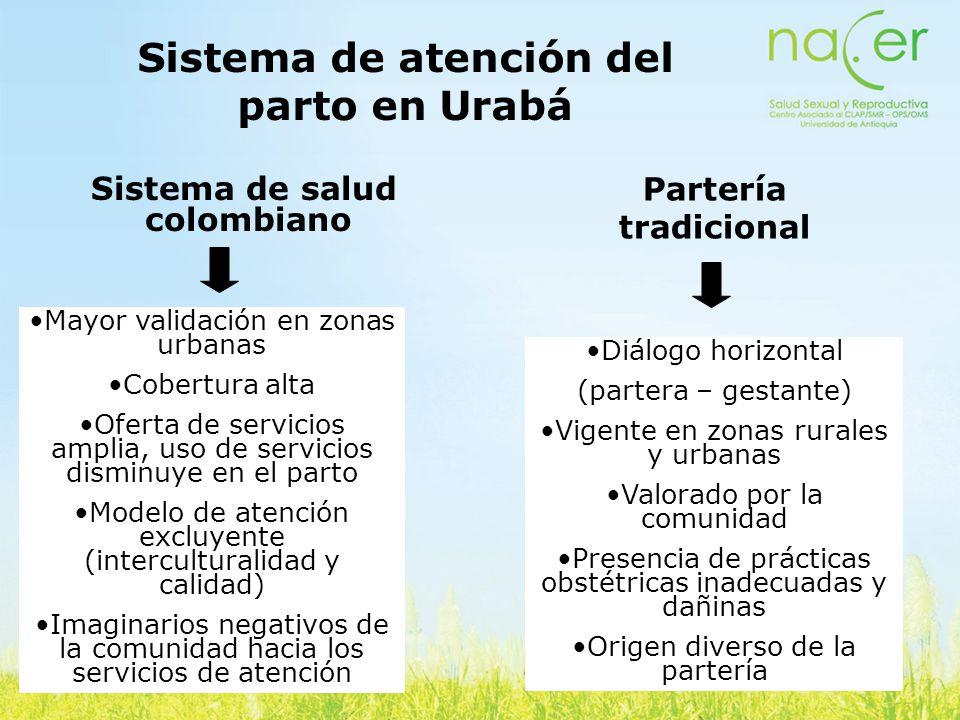 Sistema de salud colombiano Sistema de atención del parto en Urabá Partería tradicional Mayor validación en zonas urbanas Cobertura alta Oferta de ser