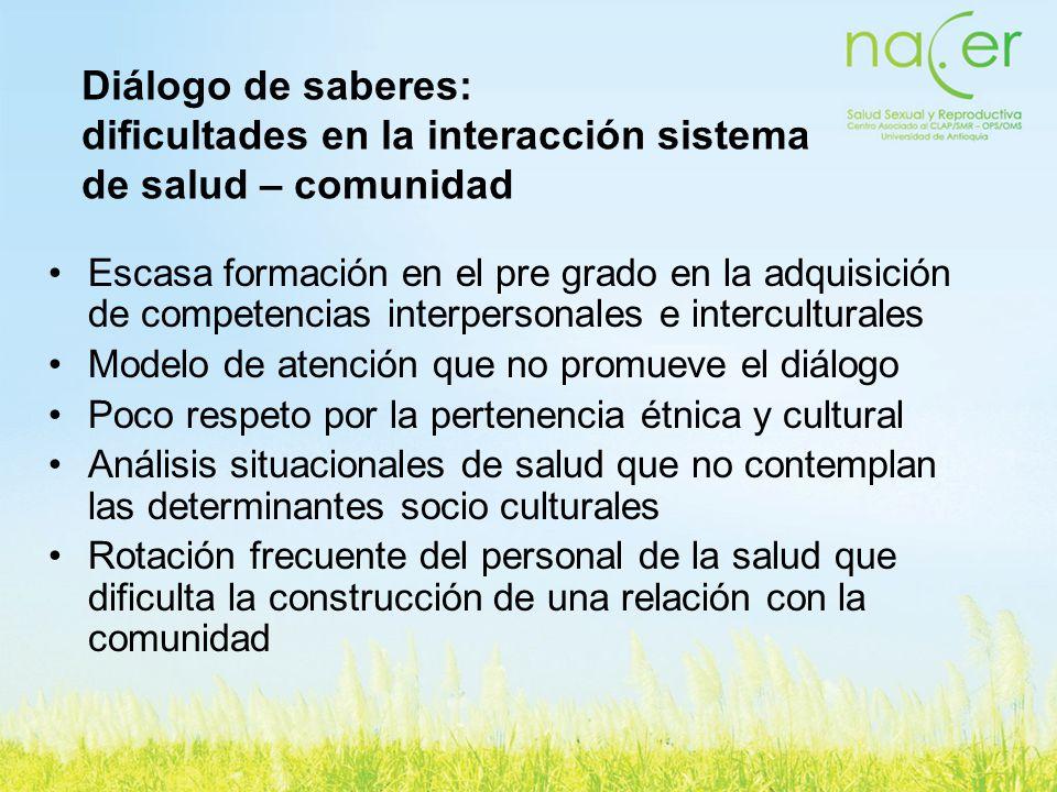 Escasa formación en el pre grado en la adquisición de competencias interpersonales e interculturales Modelo de atención que no promueve el diálogo Poc