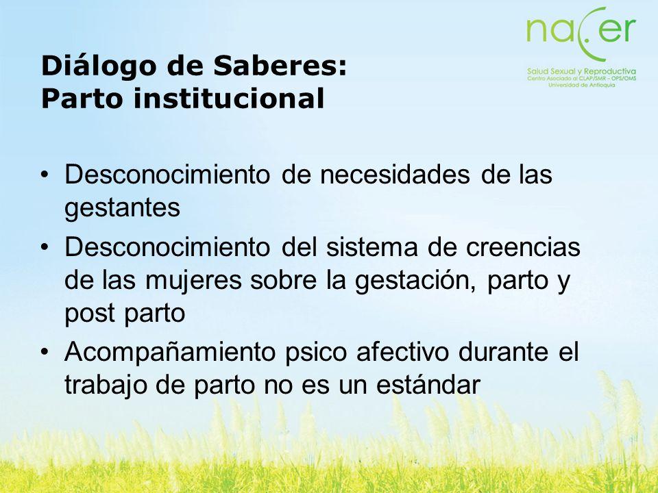 Diálogo de Saberes: Parto institucional Desconocimiento de necesidades de las gestantes Desconocimiento del sistema de creencias de las mujeres sobre