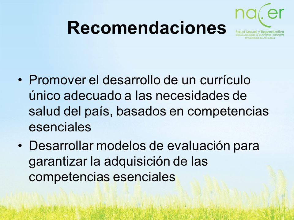 Recomendaciones Promover el desarrollo de un currículo único adecuado a las necesidades de salud del país, basados en competencias esenciales Desarrol