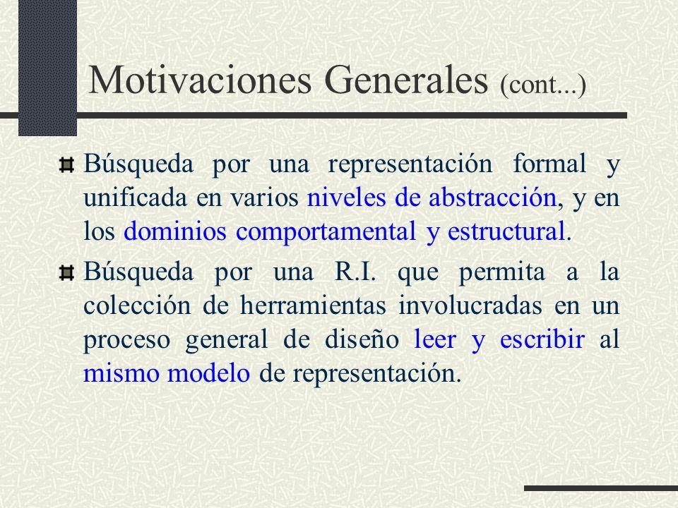 Motivaciones Generales (cont...) Búsqueda por una representación formal y unificada en varios niveles de abstracción, y en los dominios comportamental