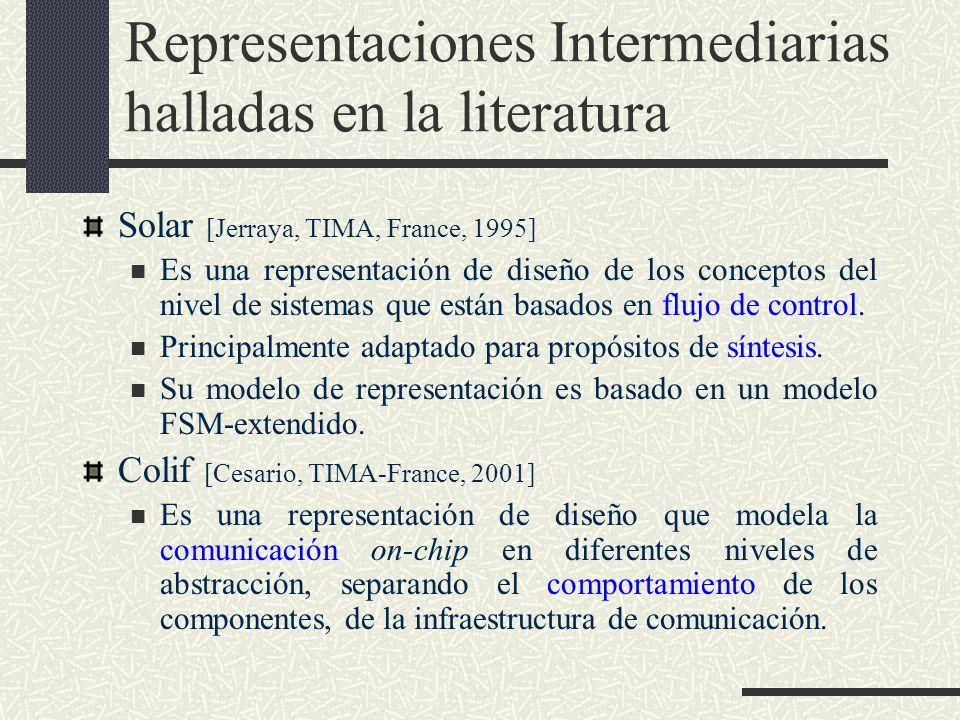 Representaciones Intermediarias halladas en la literatura Solar [Jerraya, TIMA, France, 1995] Es una representación de diseño de los conceptos del niv