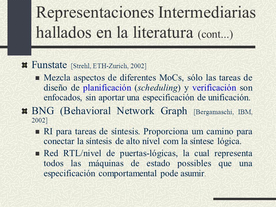 Representaciones Intermediarias hallados en la literatura (cont...) Funstate [Strehl, ETH-Zurich, 2002] Mezcla aspectos de diferentes MoCs, sólo las t