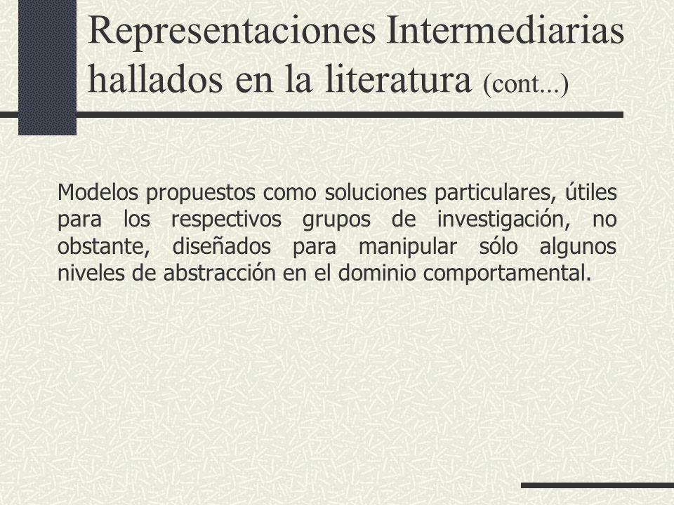 Representaciones Intermediarias hallados en la literatura (cont...) Modelos propuestos como soluciones particulares, útiles para los respectivos grupo