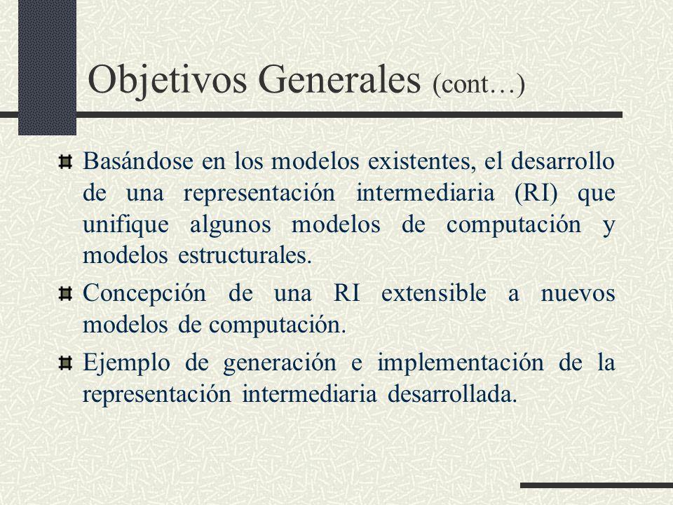 Objetivos Generales (cont…) Basándose en los modelos existentes, el desarrollo de una representación intermediaria (RI) que unifique algunos modelos d