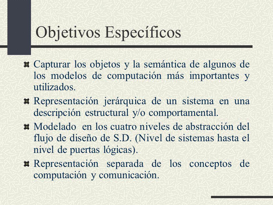 Objetivos Específicos Capturar los objetos y la semántica de algunos de los modelos de computación más importantes y utilizados. Representación jerárq