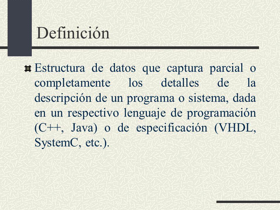 Definición Estructura de datos que captura parcial o completamente los detalles de la descripción de un programa o sistema, dada en un respectivo leng