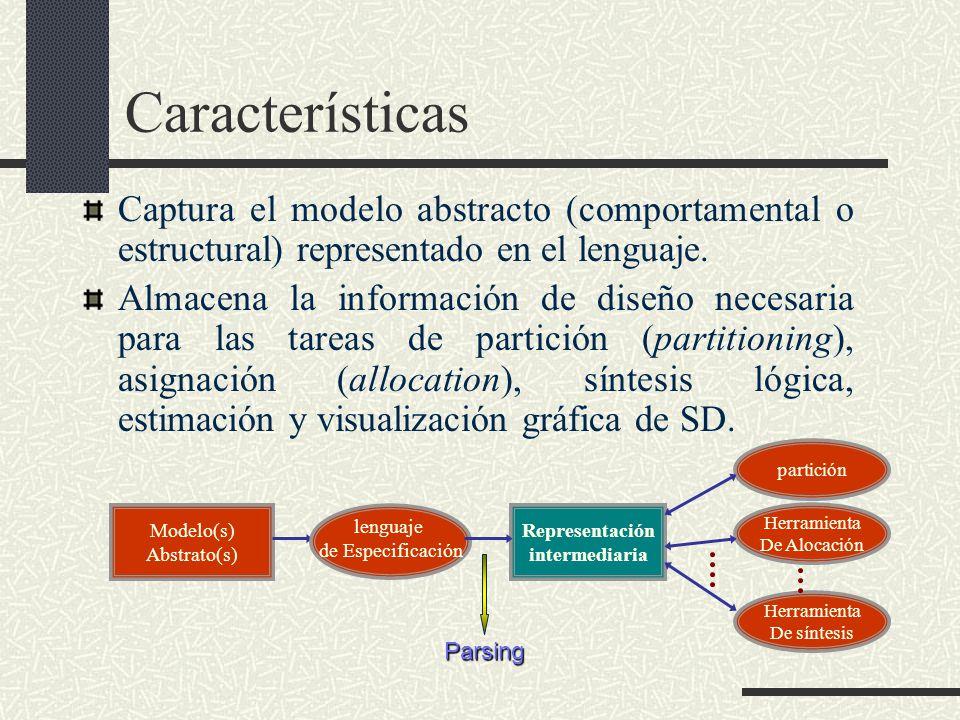 Características Captura el modelo abstracto (comportamental o estructural) representado en el lenguaje. Almacena la información de diseño necesaria pa