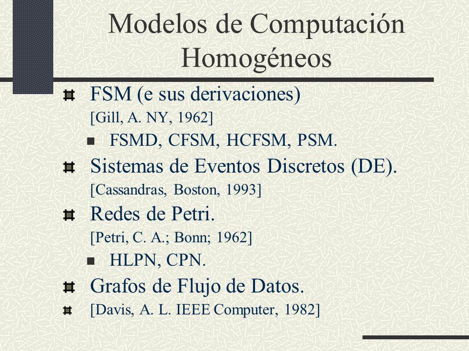 FSM (e sus derivaciones) [Gill, A. NY, 1962] FSMD, CFSM, HCFSM, PSM. Sistemas de Eventos Discretos (DE). [Cassandras, Boston, 1993] Redes de Petri. [P