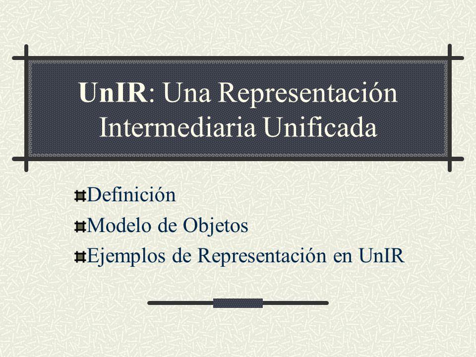 UnIR: Una Representación Intermediaria Unificada Definición Modelo de Objetos Ejemplos de Representación en UnIR