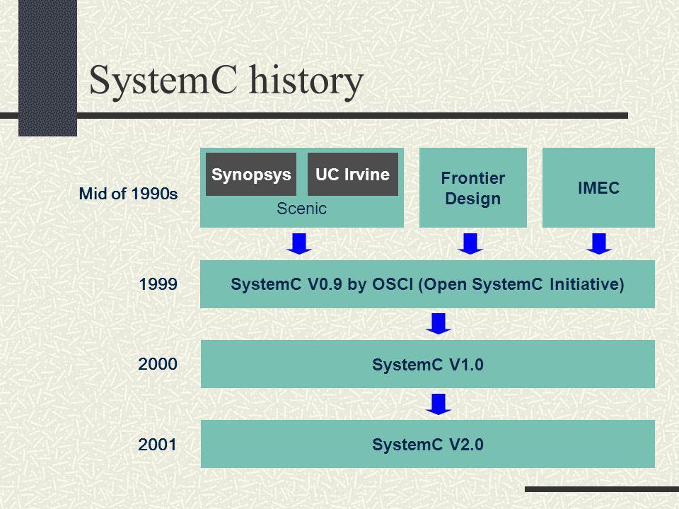 Scenic UC IrvineSynopsys IMEC Frontier Design SystemC V0.9 by OSCI (Open SystemC Initiative) Mid of 1990s 1999 SystemC V1.0 2000 SystemC V2.0 2001 Sys