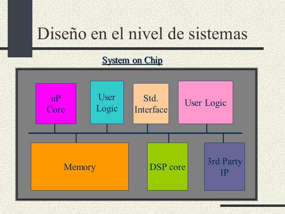Conclusiones Generales Desarrollo de un modelo de representación intermediaria que busca la unificación de niveles de abstracción y de dominios de descripción.