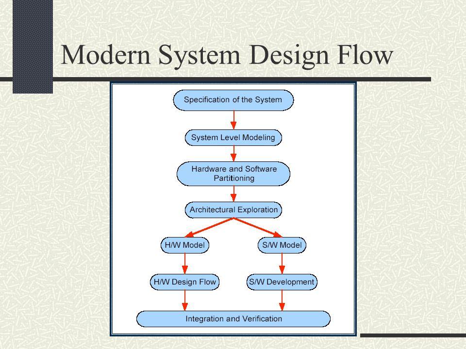Modern System Design Flow