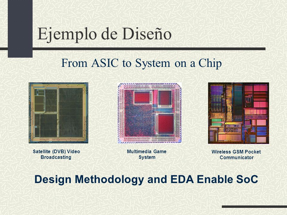 Ejemplo de Diseño From ASIC to System on a Chip Satellite (DVB) Video Broadcasting Wireless GSM Pocket Communicator Multimedia Game System Design Methodology and EDA Enable SoC