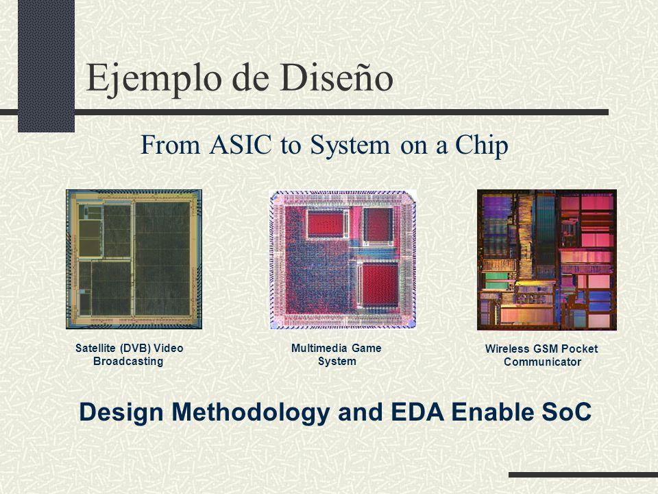 Definición (cont...) Soporta múltiples modelos de computación, tales como Redes de Petri, FSM, grafos de flujo de datos, y varias características de modelos heterogéneos como FunState y Metropolis.
