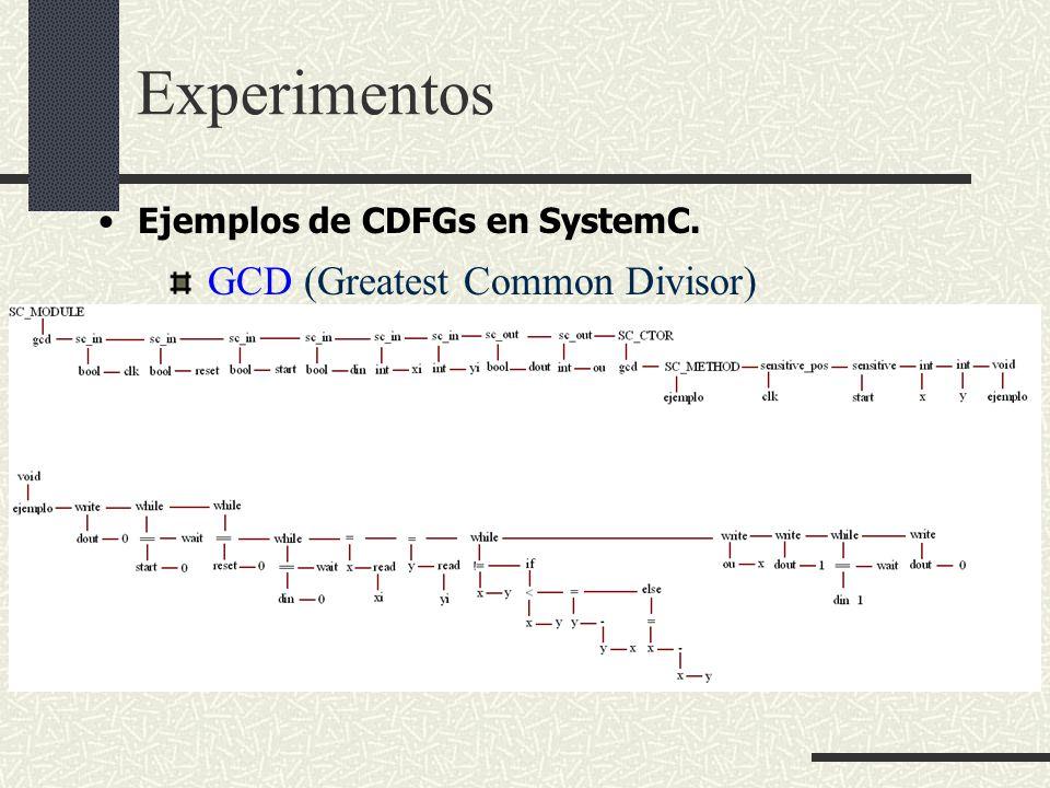 Experimentos GCD (Greatest Common Divisor) Ejemplos de CDFGs en SystemC.