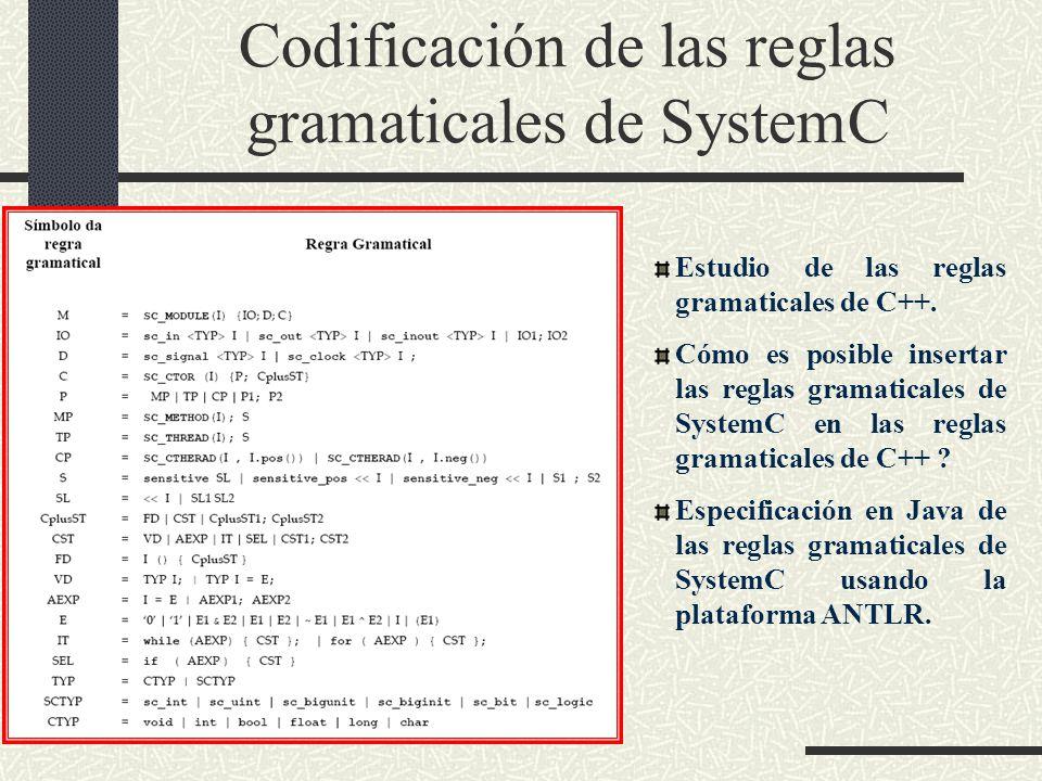Codificación de las reglas gramaticales de SystemC Estudio de las reglas gramaticales de C++. Cómo es posible insertar las reglas gramaticales de Syst