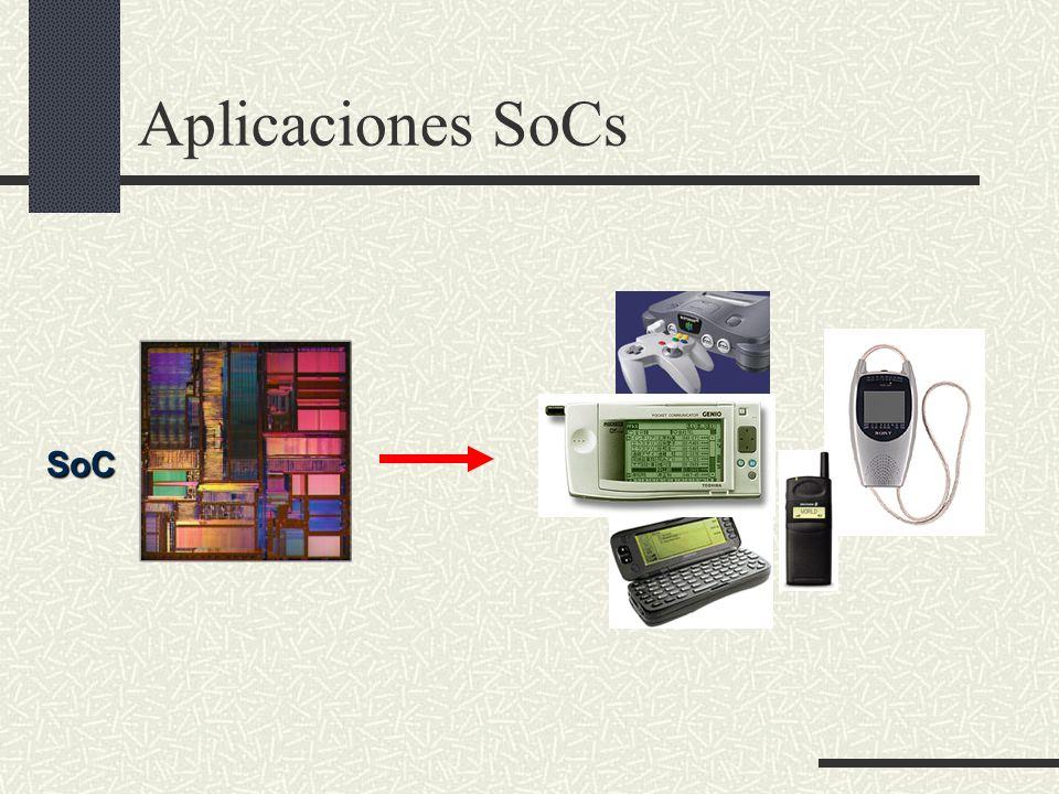 Aplicaciones SoCs SoC