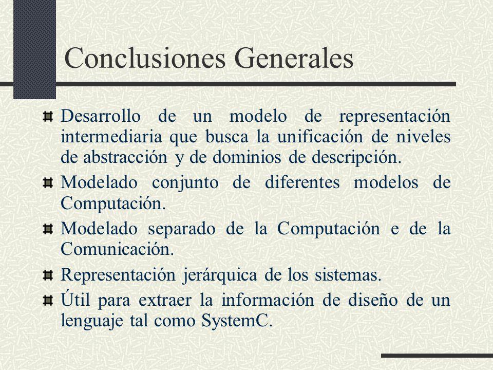 Conclusiones Generales Desarrollo de un modelo de representación intermediaria que busca la unificación de niveles de abstracción y de dominios de des